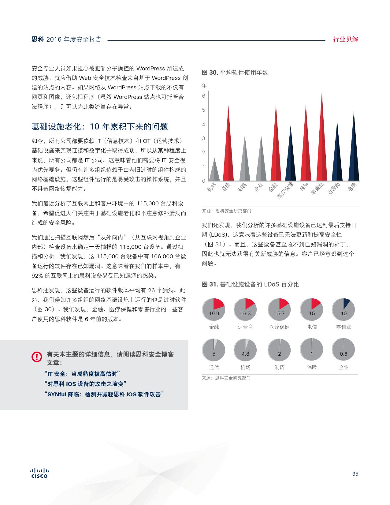 2016年中网络安全报告_000035