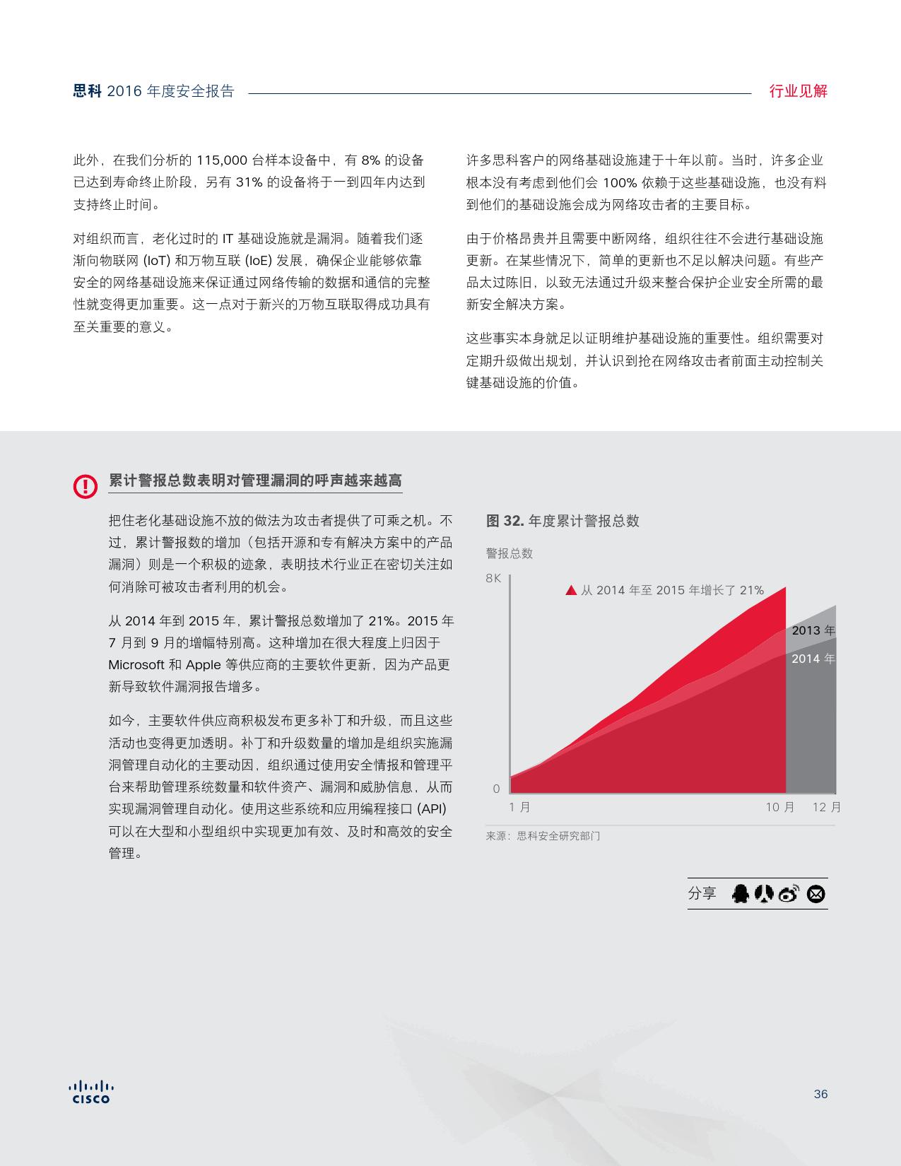 2016年中网络安全报告_000036