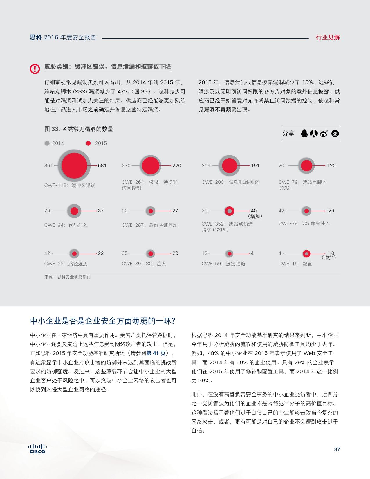 2016年中网络安全报告_000037