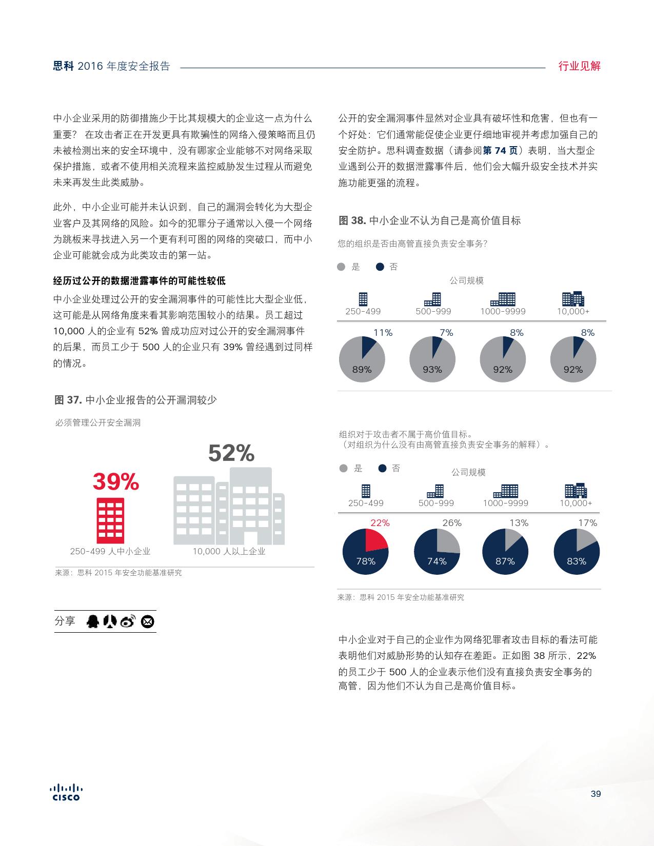 2016年中网络安全报告_000039