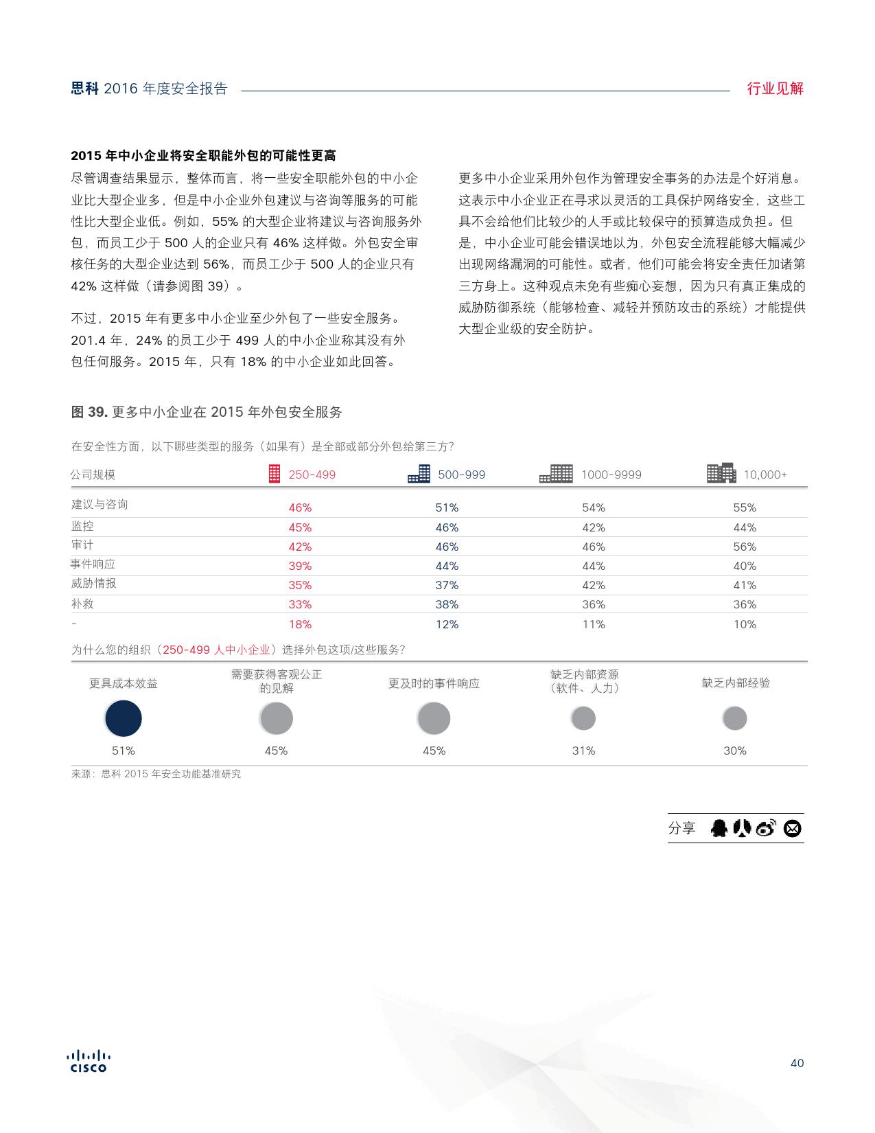 2016年中网络安全报告_000040