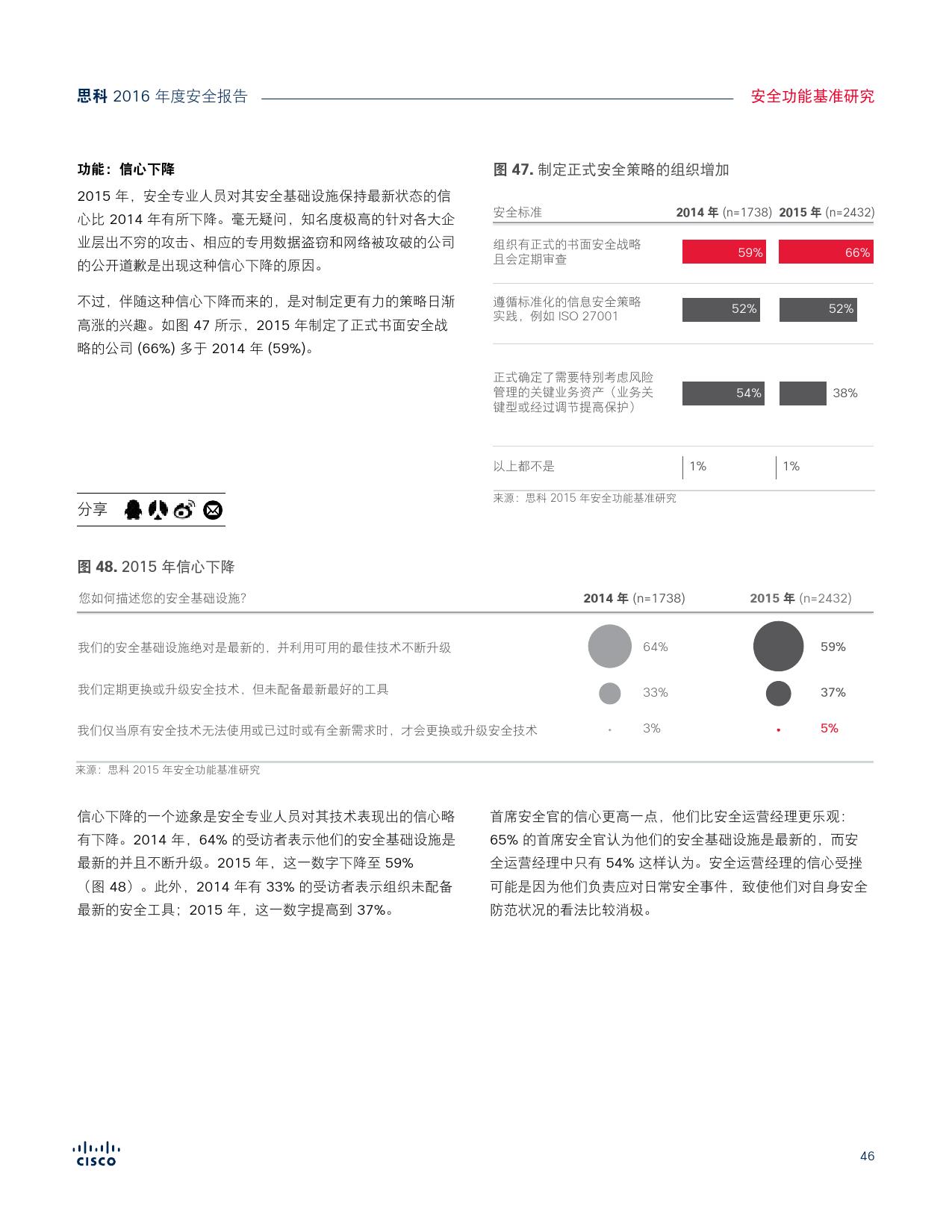 2016年中网络安全报告_000046