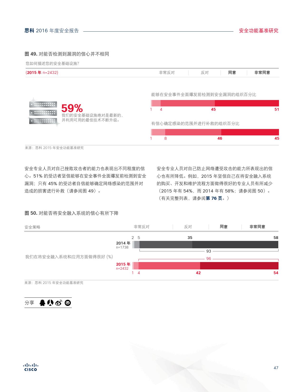 2016年中网络安全报告_000047