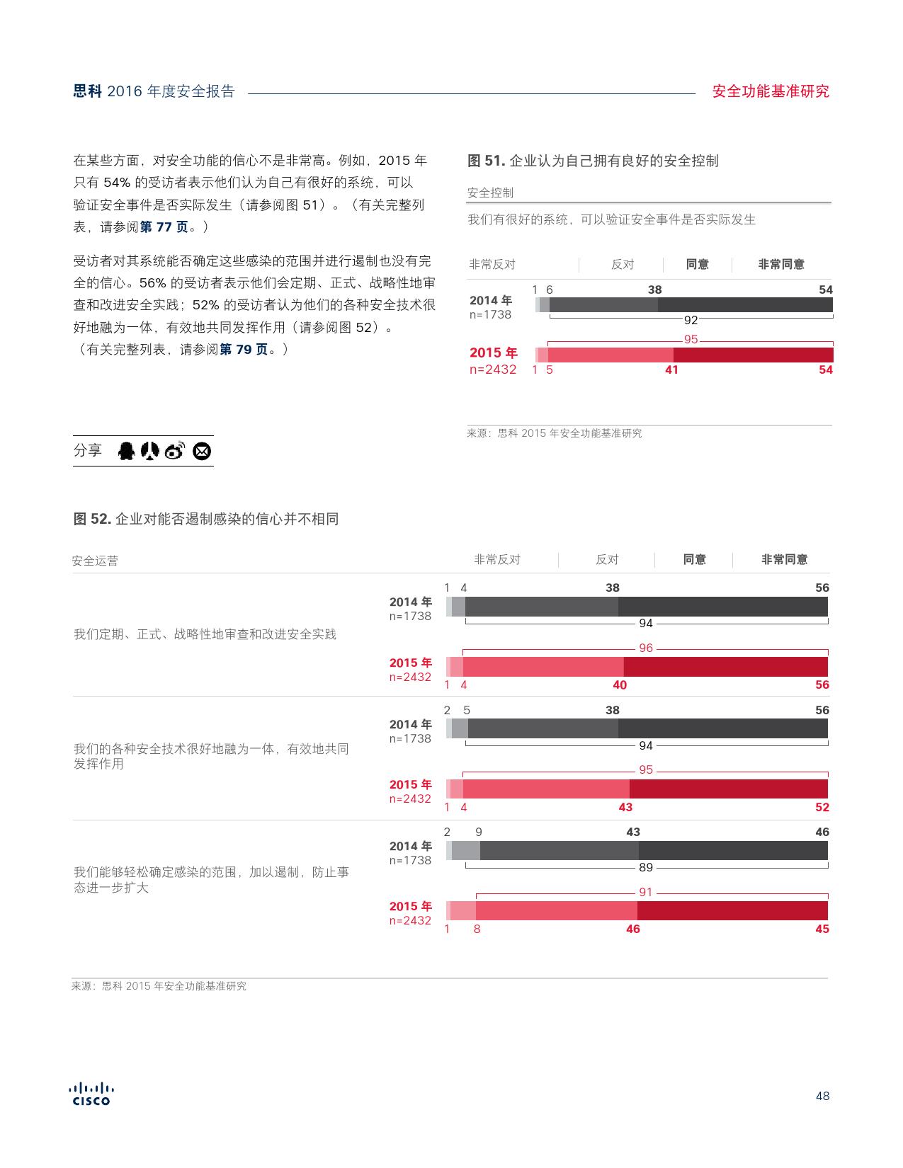 2016年中网络安全报告_000048