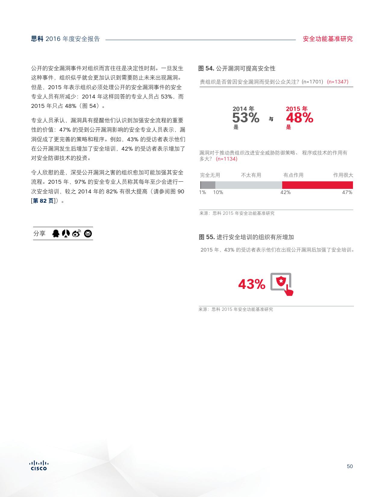 2016年中网络安全报告_000050