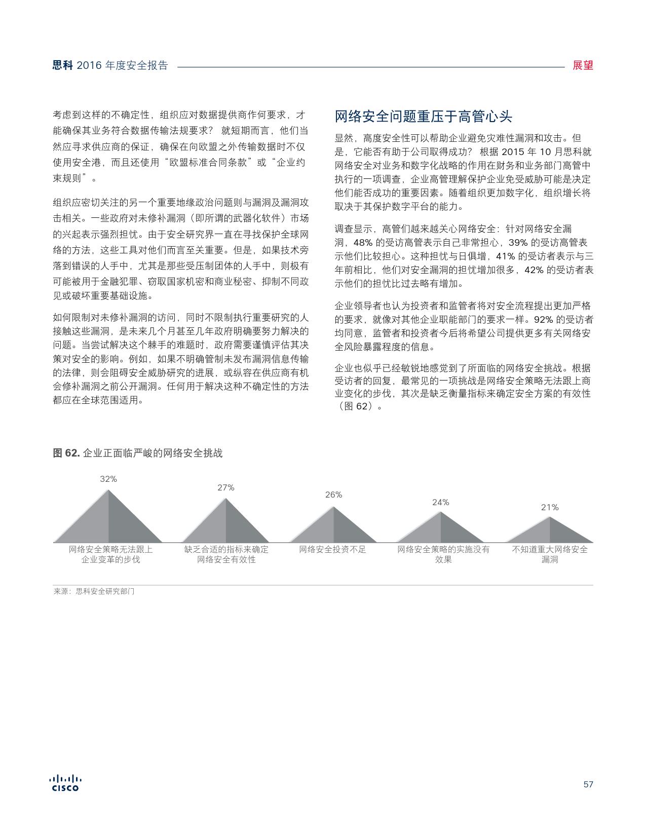 2016年中网络安全报告_000057