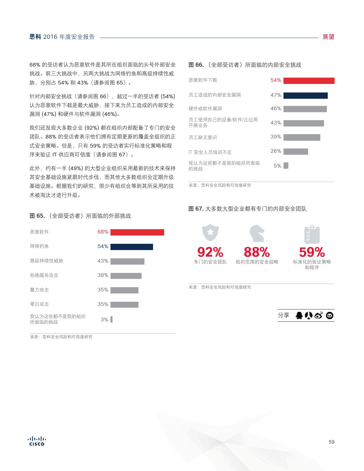2016年中网络安全报告_000059
