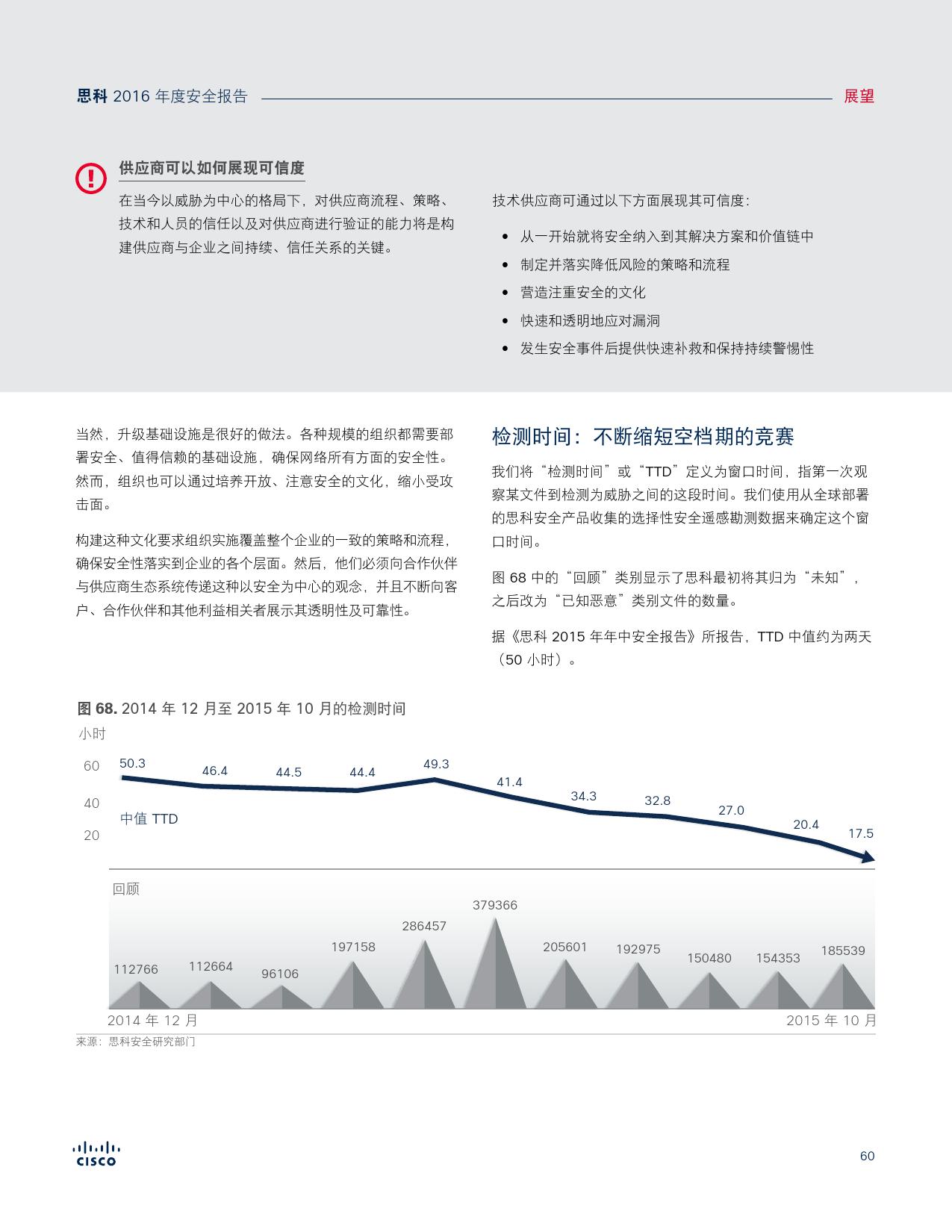 2016年中网络安全报告_000060