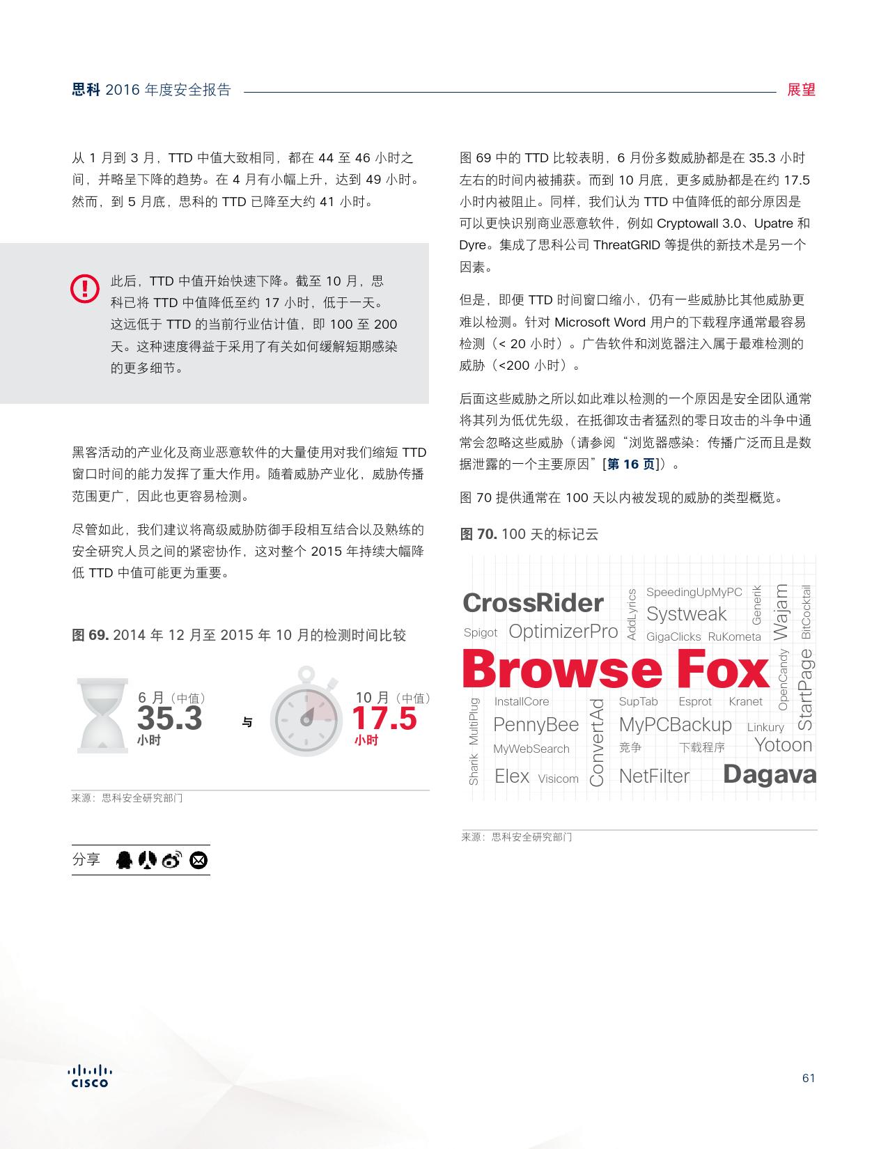 2016年中网络安全报告_000061