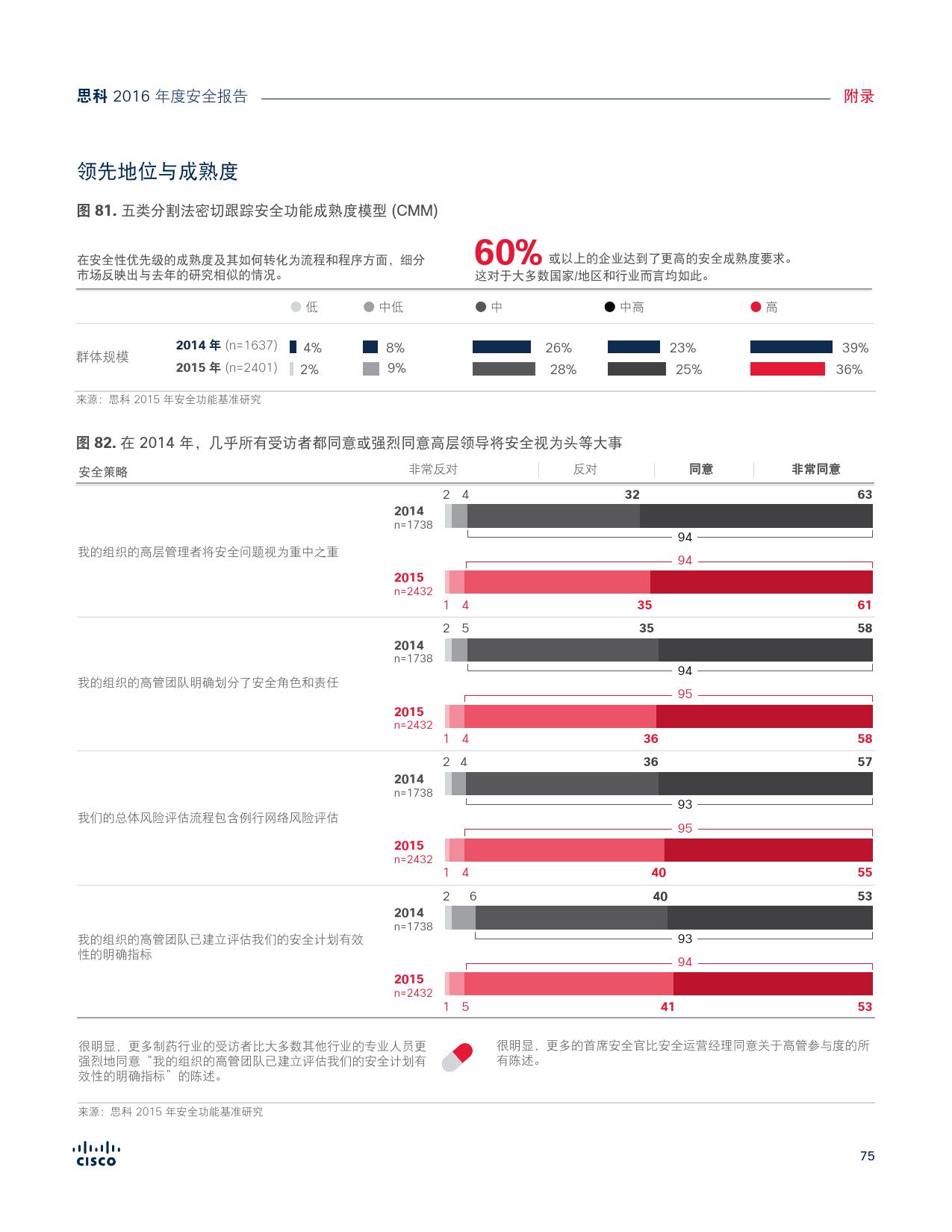2016年中网络安全报告_000075