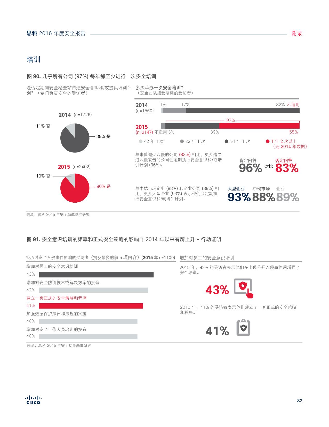 2016年中网络安全报告_000082