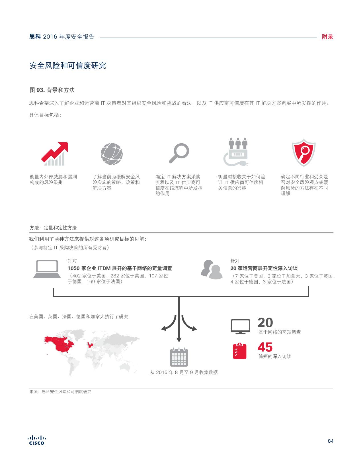 2016年中网络安全报告_000084