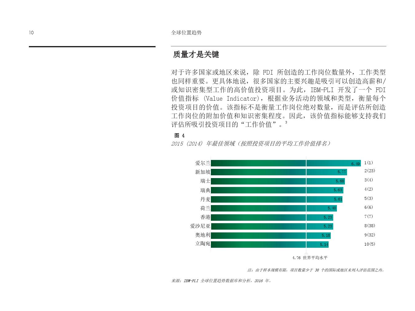 2016年全球位置趋势报告_000012
