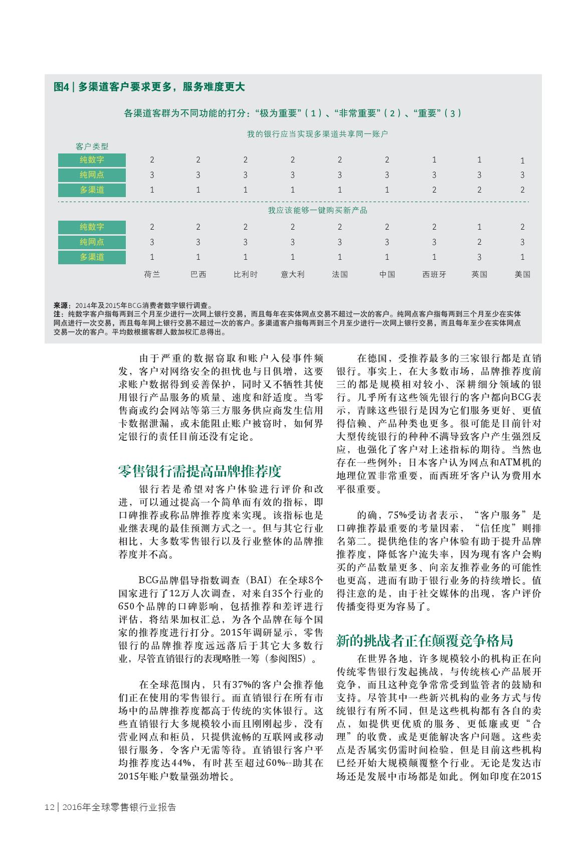 2016年全球零售银行业报告_000014