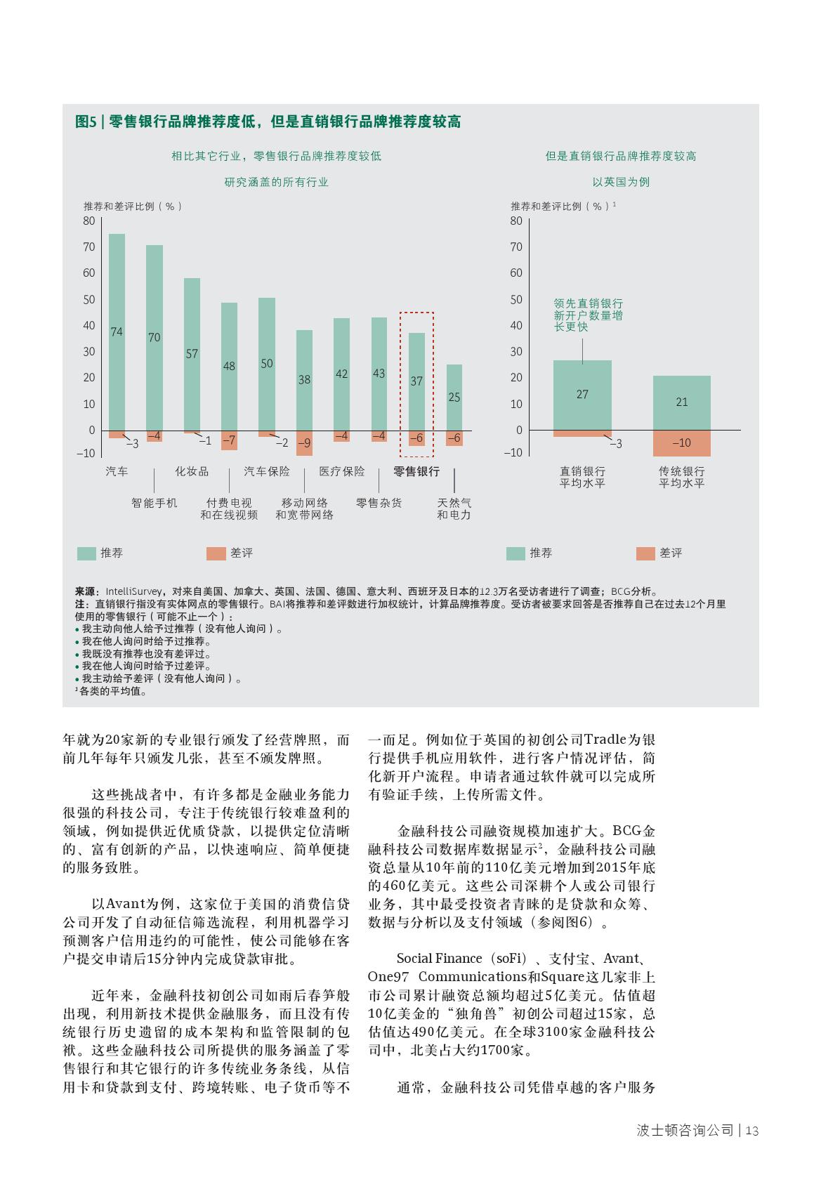 2016年全球零售银行业报告_000015