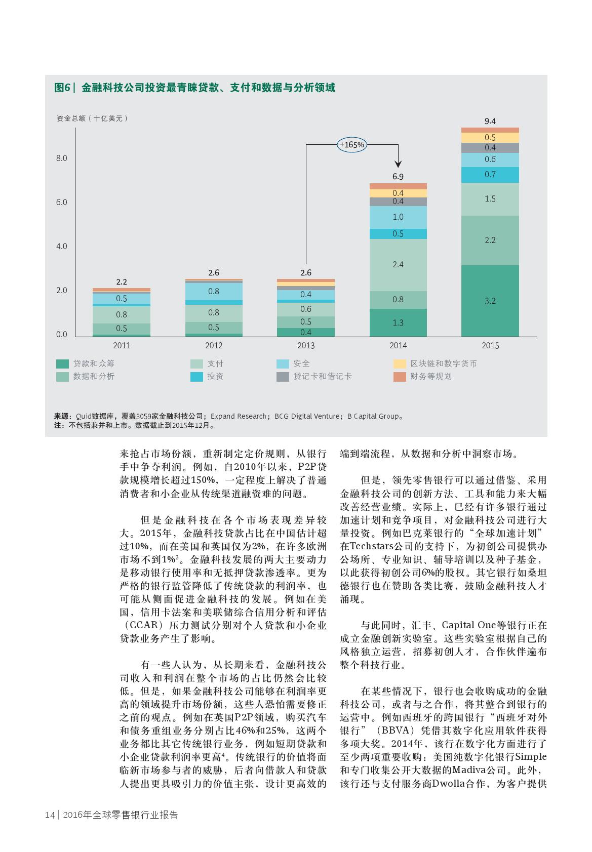 2016年全球零售银行业报告_000016