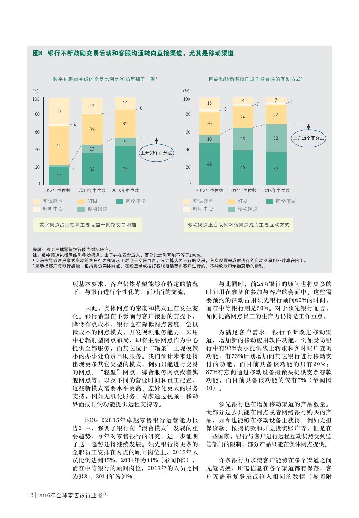 2016年全球零售银行业报告_000020