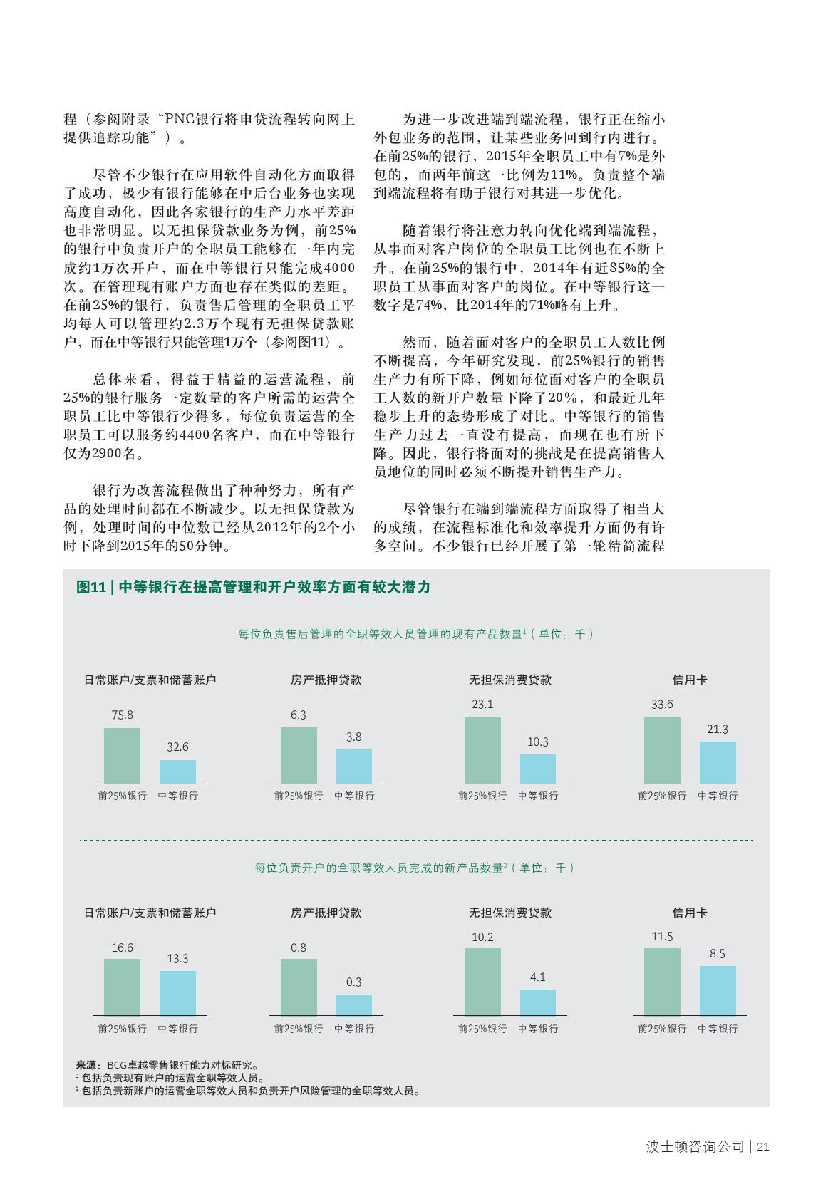 2016年全球零售银行业报告_000023
