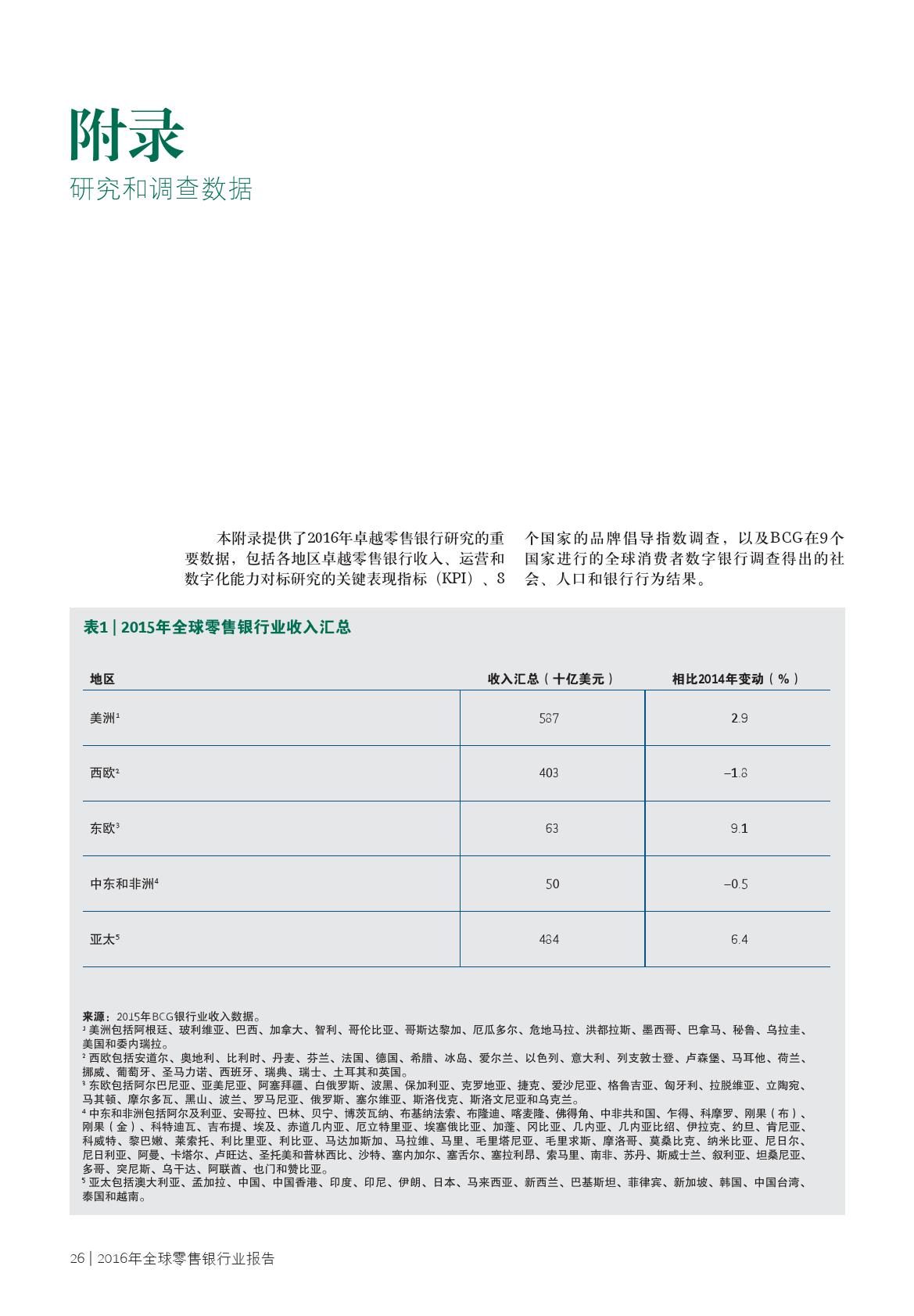2016年全球零售银行业报告_000028