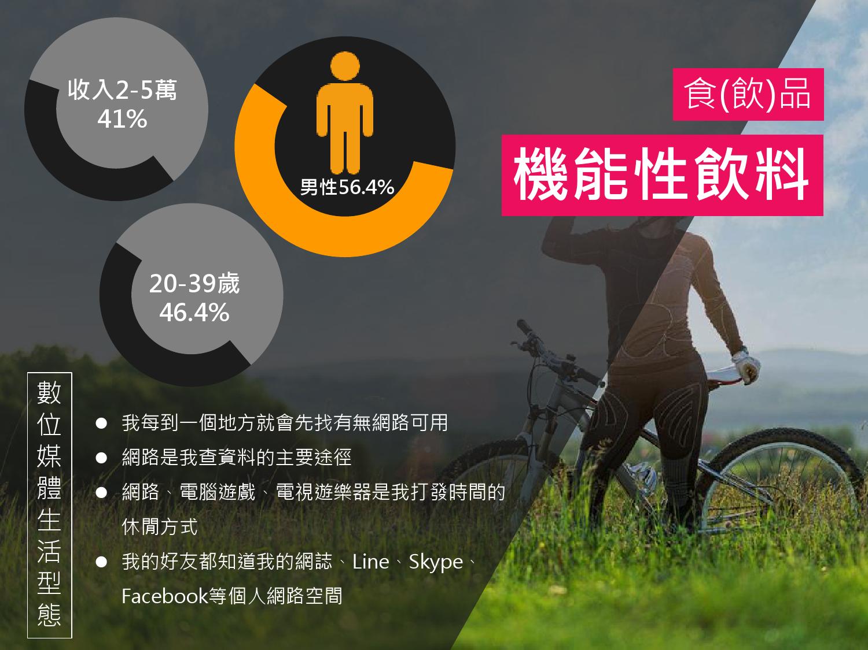 2016年Q1台灣數位媒體消費者商品 X LifeStyle分析報告_000004