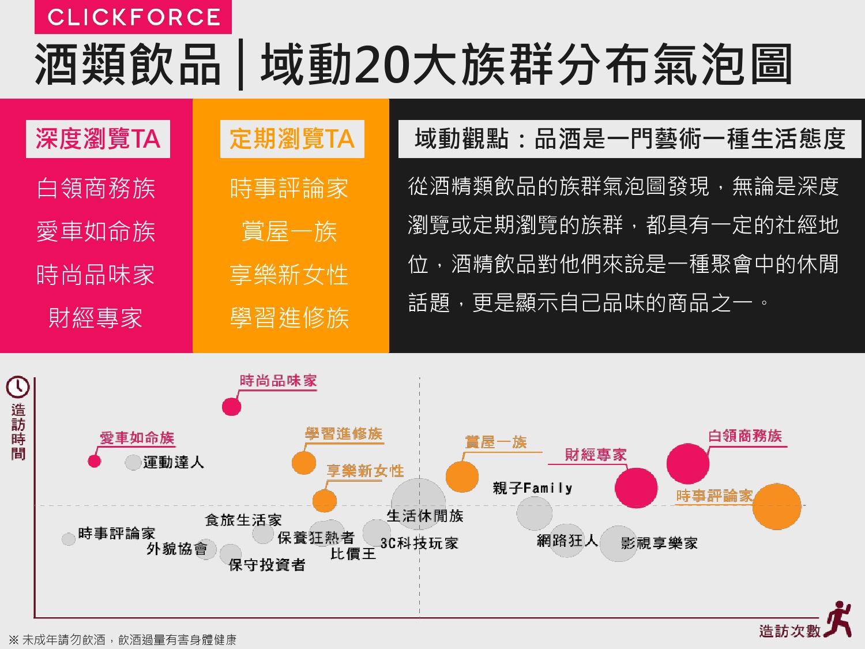 2016年Q1台灣數位媒體消費者商品 X LifeStyle分析報告_000012
