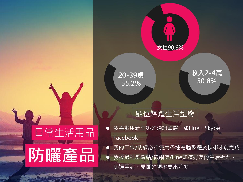 2016年Q1台灣數位媒體消費者商品 X LifeStyle分析報告_000018