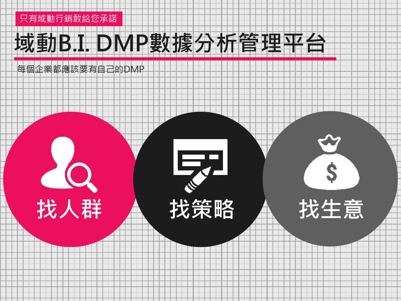 2016年Q1台灣數位媒體消費者商品 X LifeStyle分析報告_000033