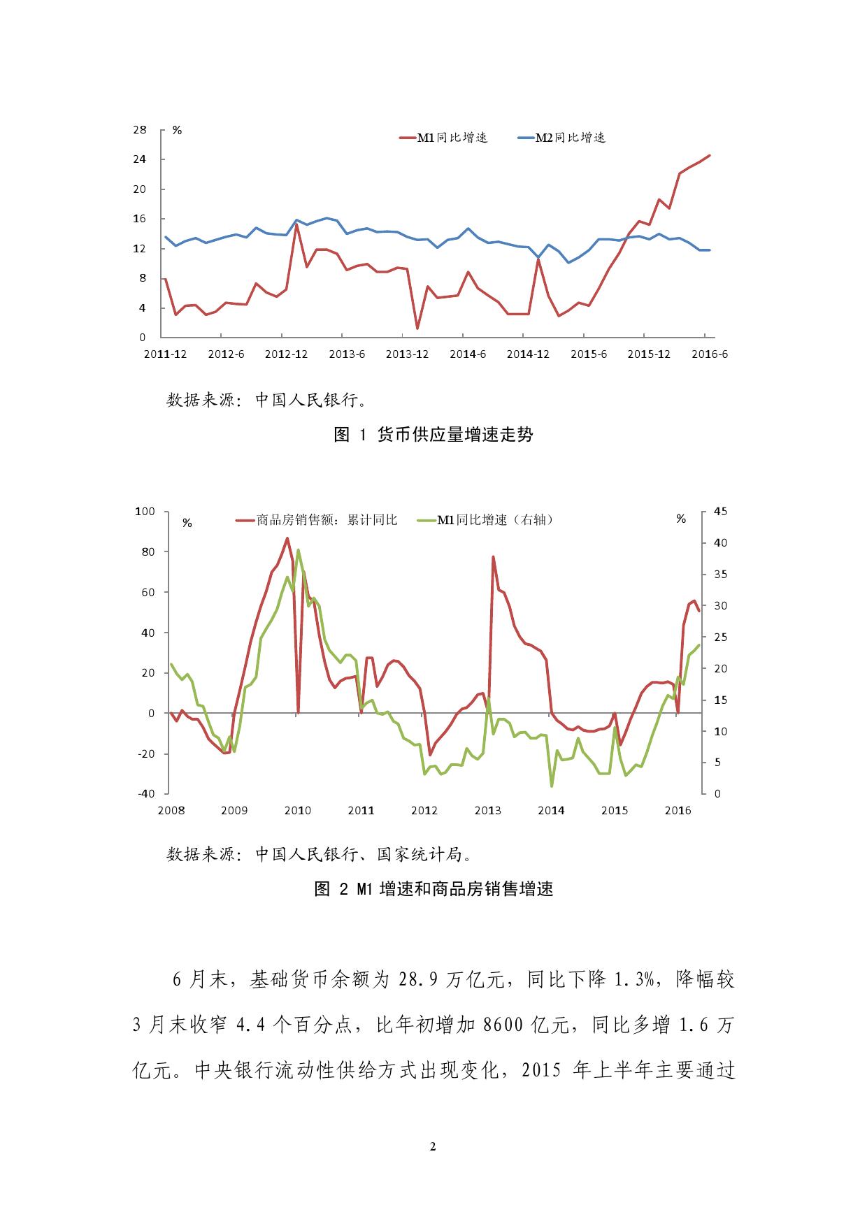 2016年Q2中国货币政策执行报告_000008