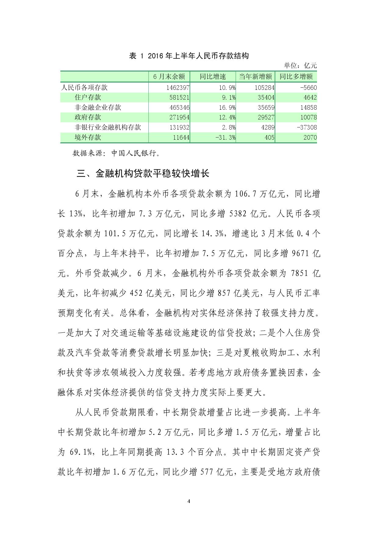 2016年Q2中国货币政策执行报告_000010