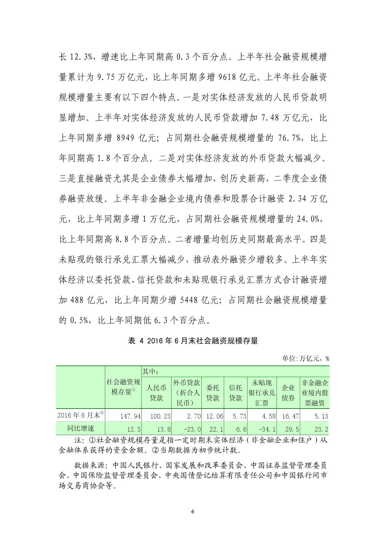 2016年Q2中国货币政策执行报告_000012