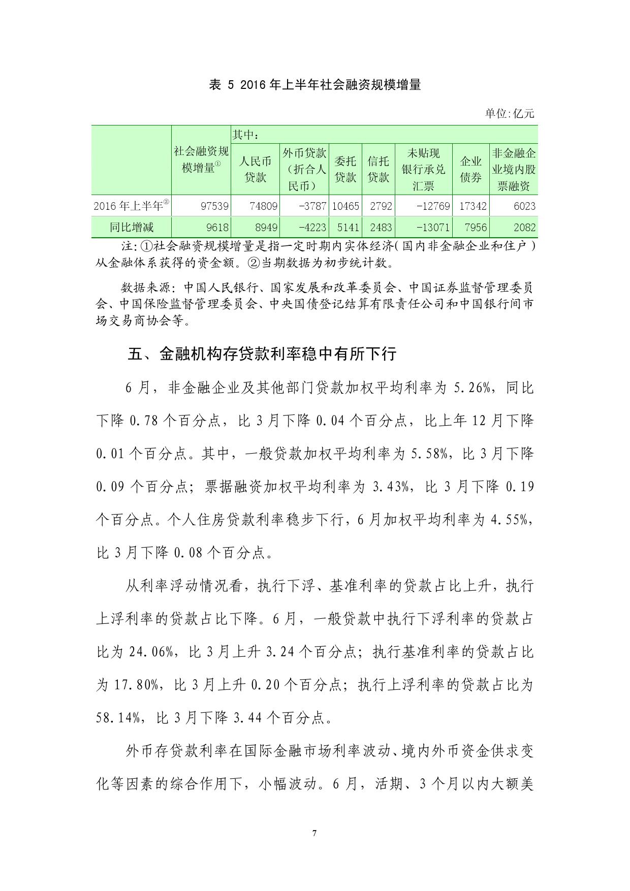 2016年Q2中国货币政策执行报告_000013