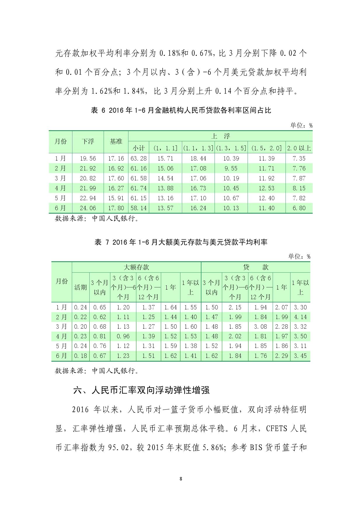 2016年Q2中国货币政策执行报告_000014
