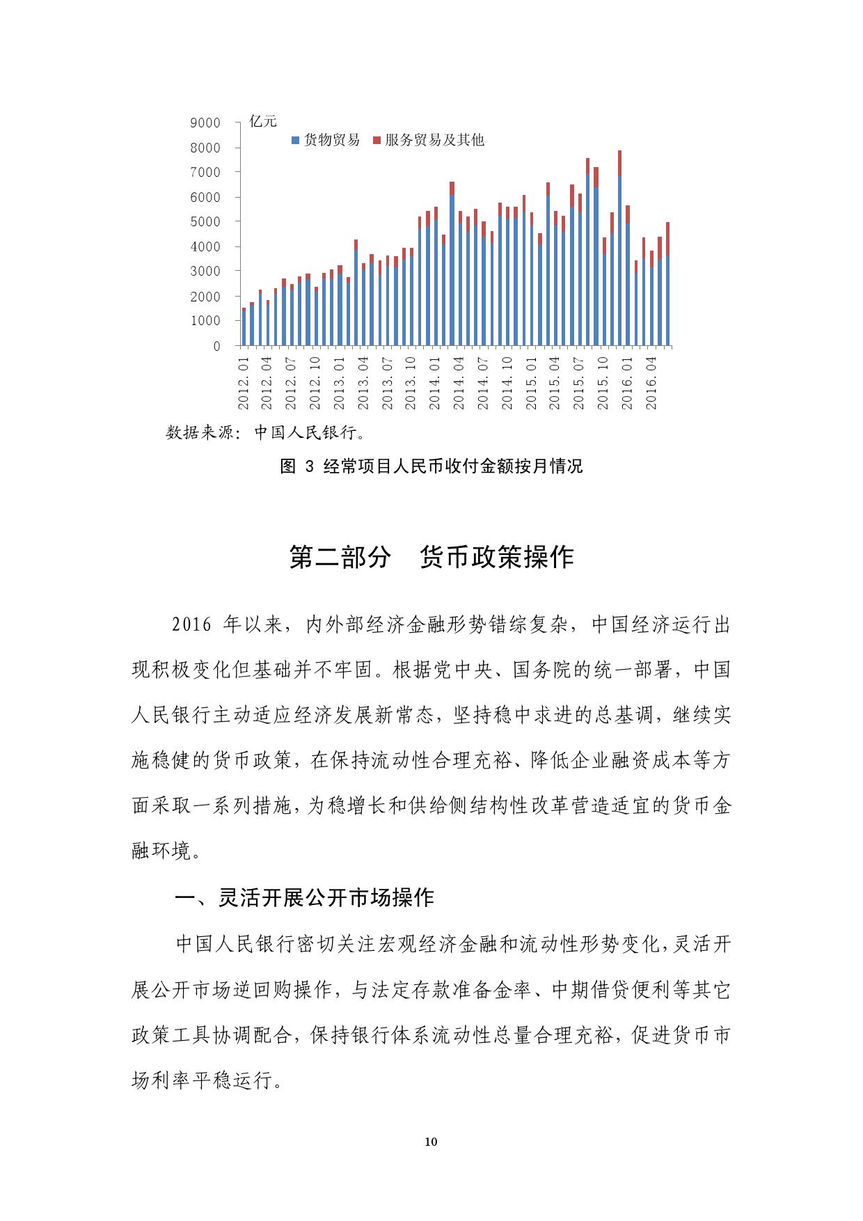 2016年Q2中国货币政策执行报告_000016