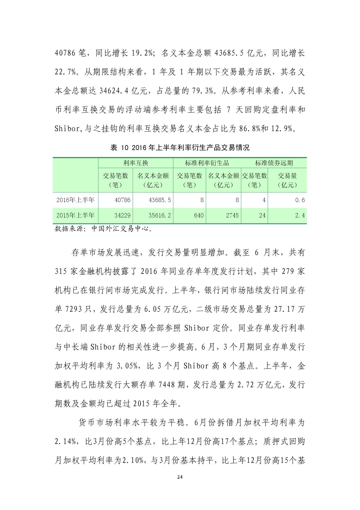 2016年Q2中国货币政策执行报告_000030