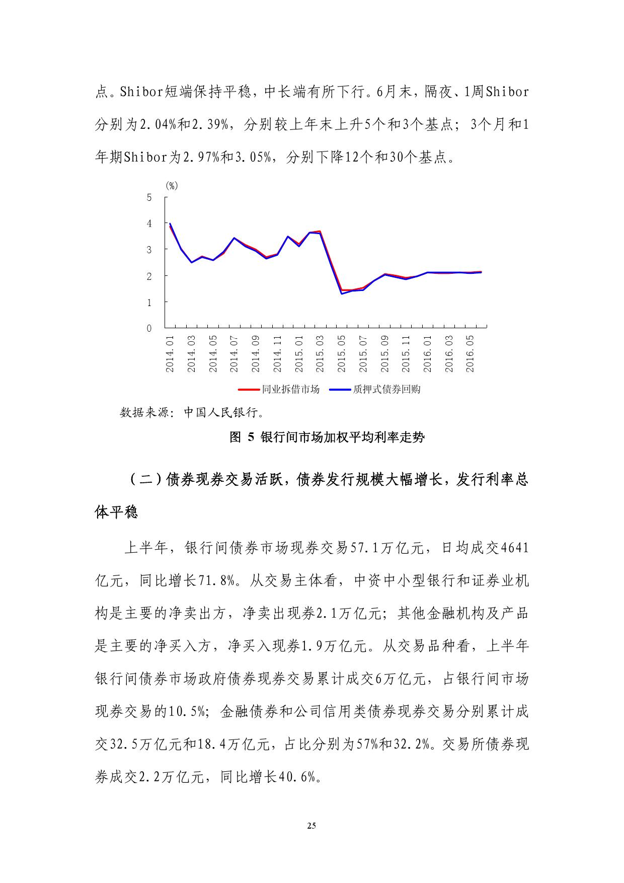 2016年Q2中国货币政策执行报告_000031