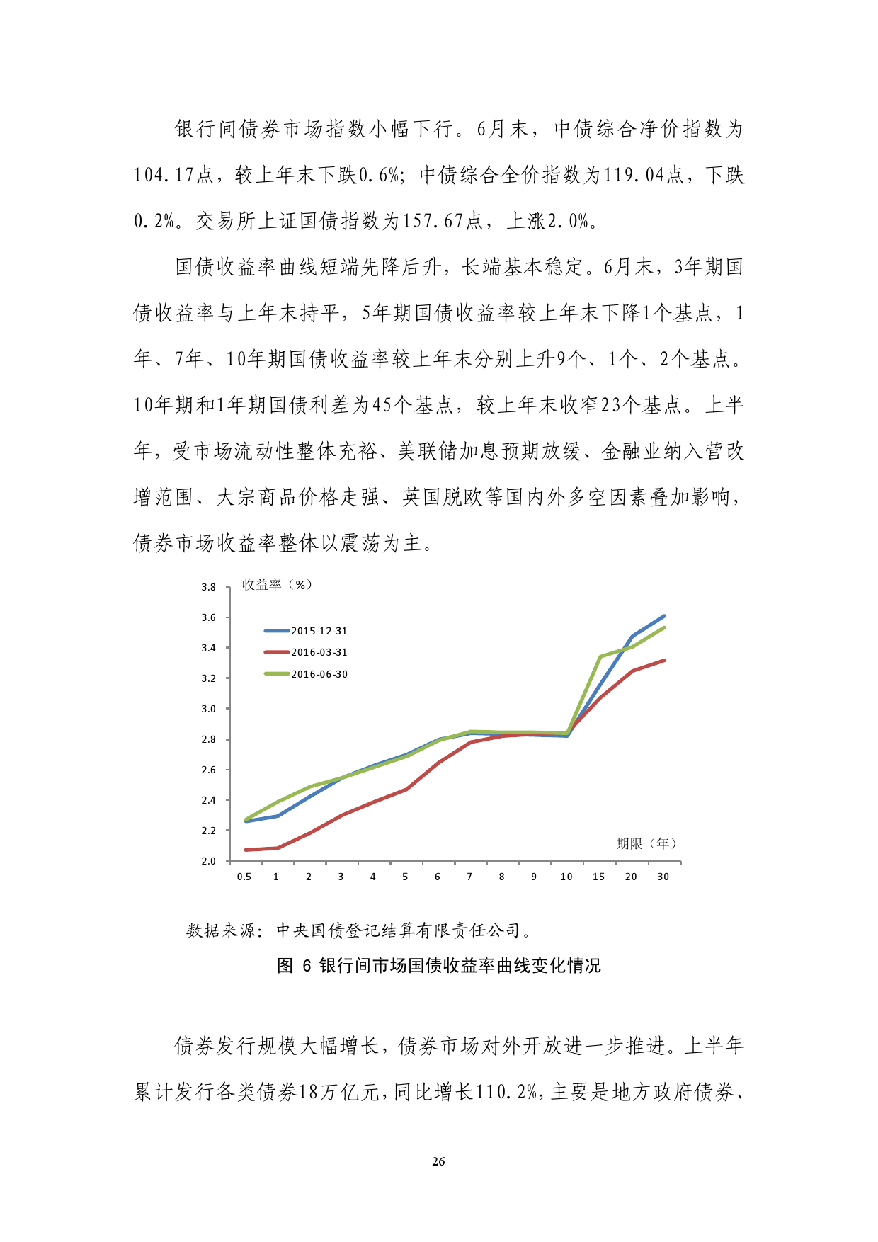 2016年Q2中国货币政策执行报告_000032