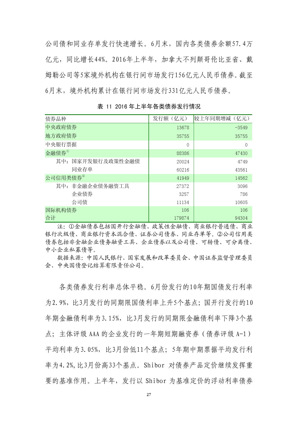 2016年Q2中国货币政策执行报告_000033
