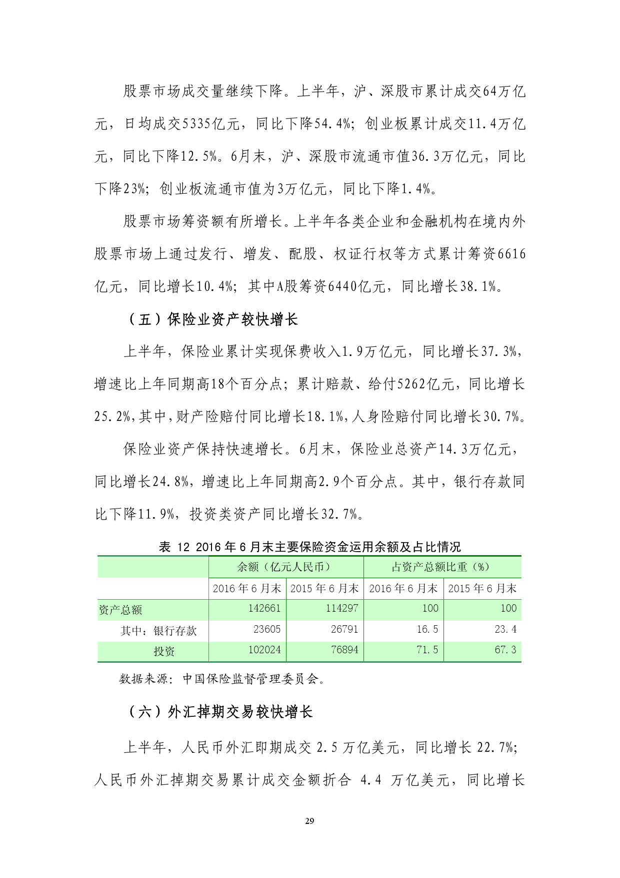 2016年Q2中国货币政策执行报告_000035