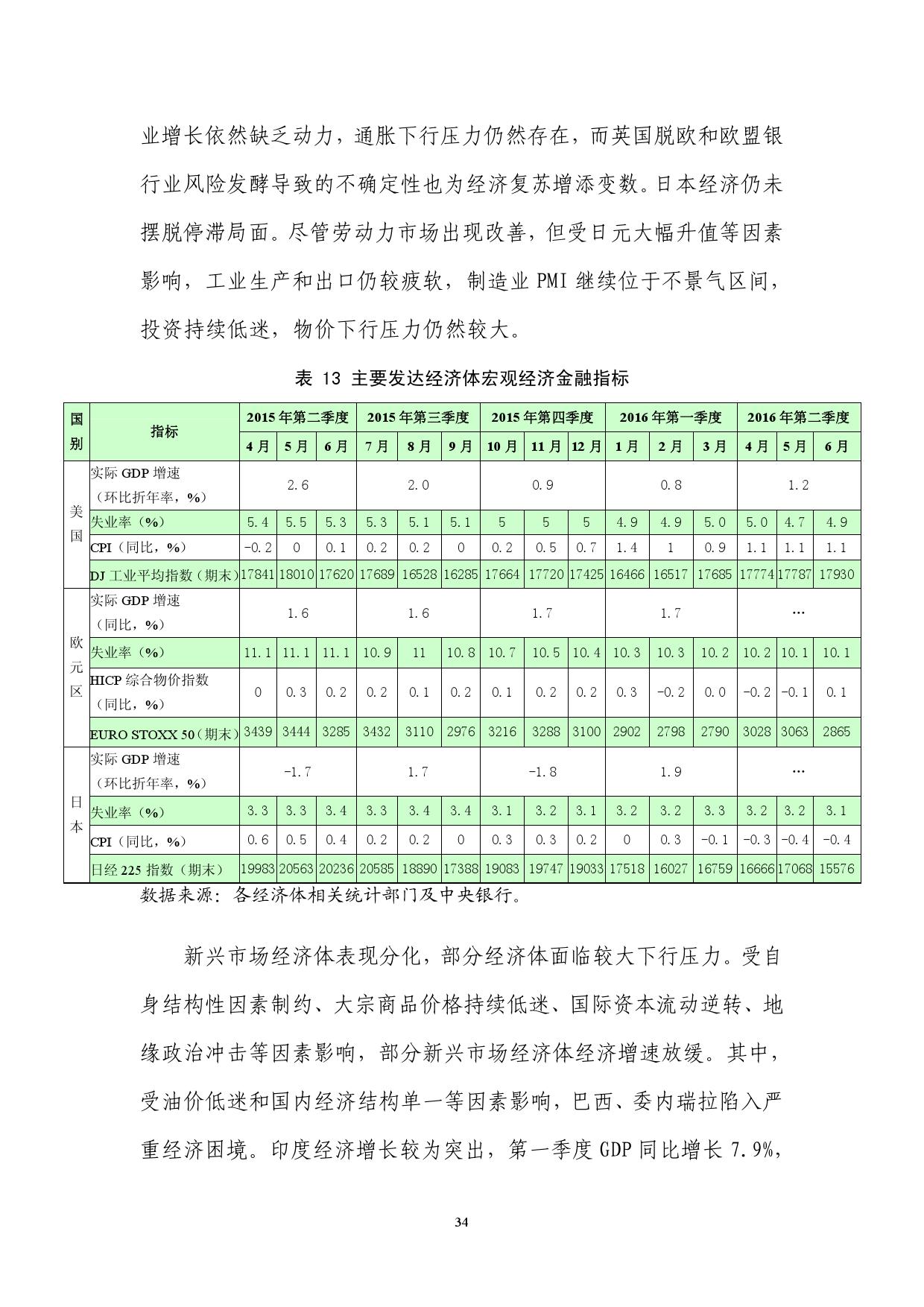 2016年Q2中国货币政策执行报告_000040