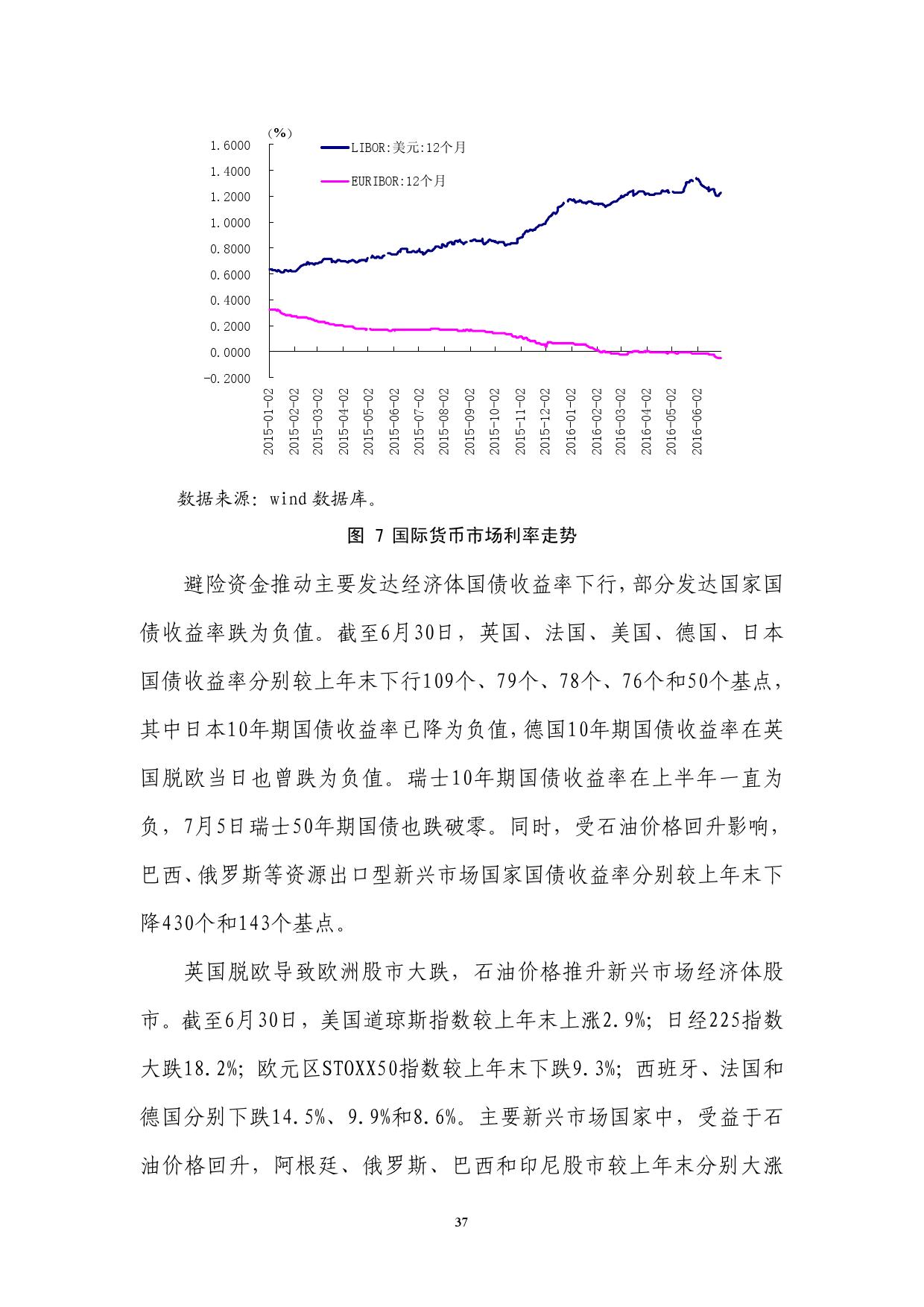 2016年Q2中国货币政策执行报告_000043