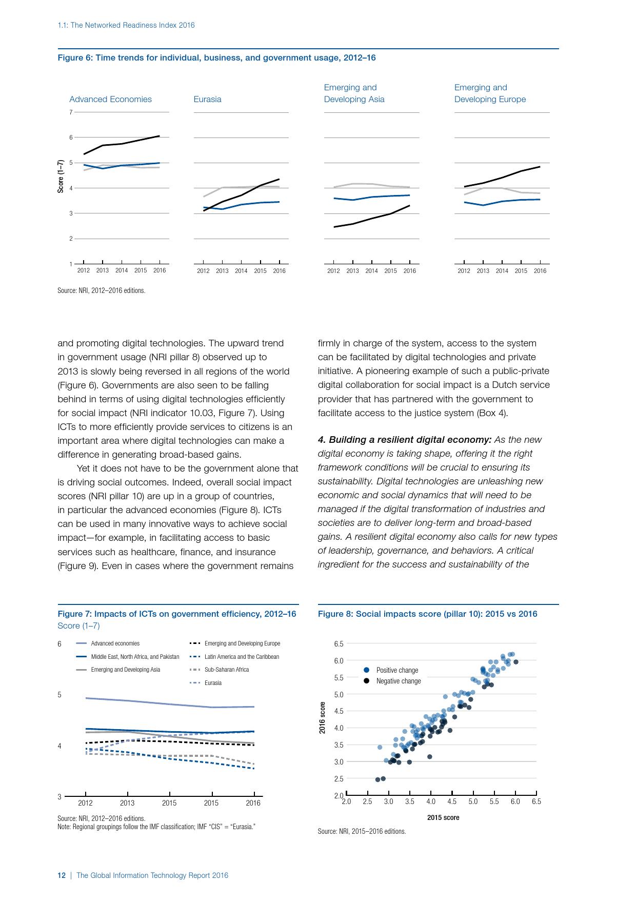 2016 年全球信息技术报告_000027