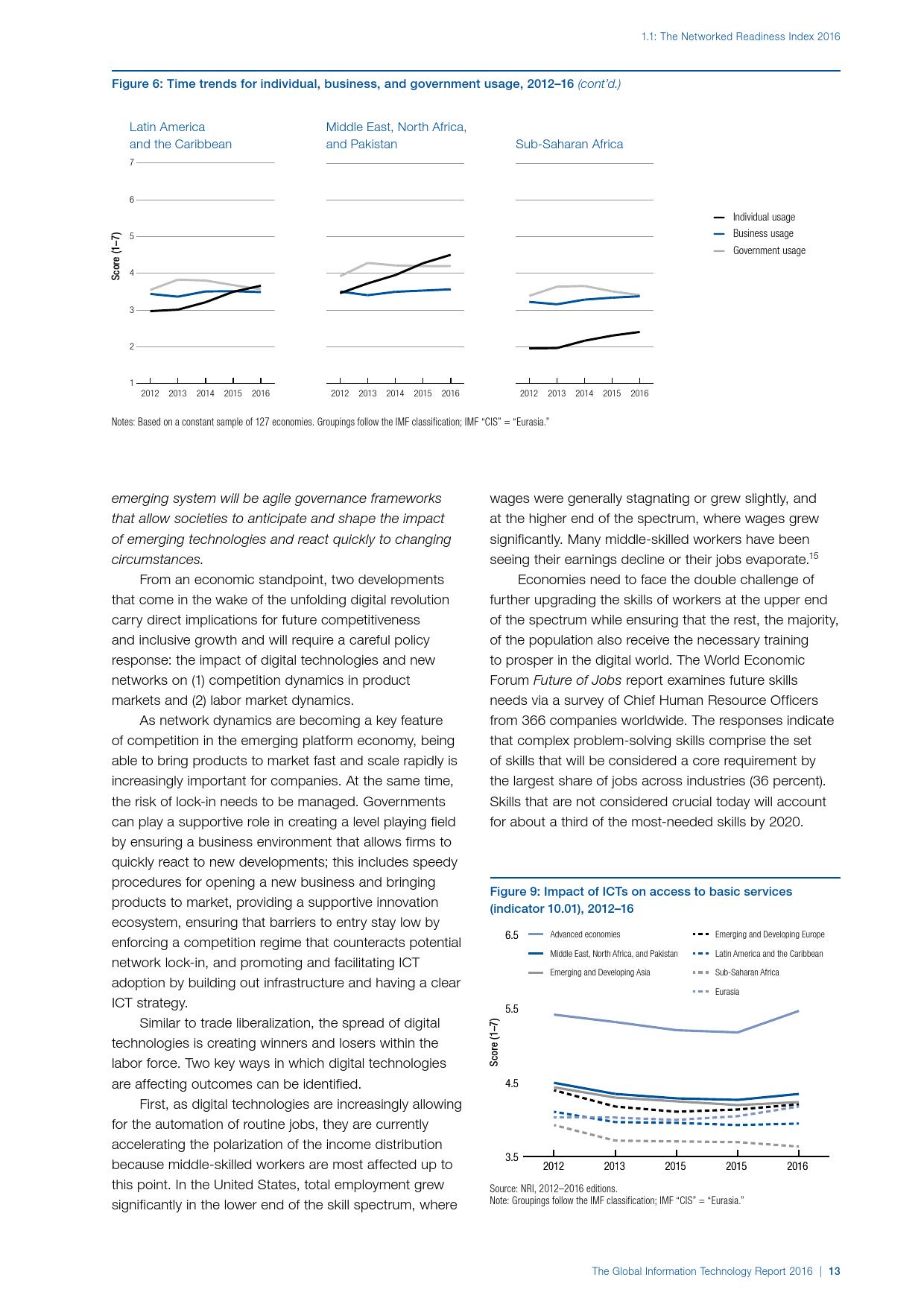 2016 年全球信息技术报告_000028