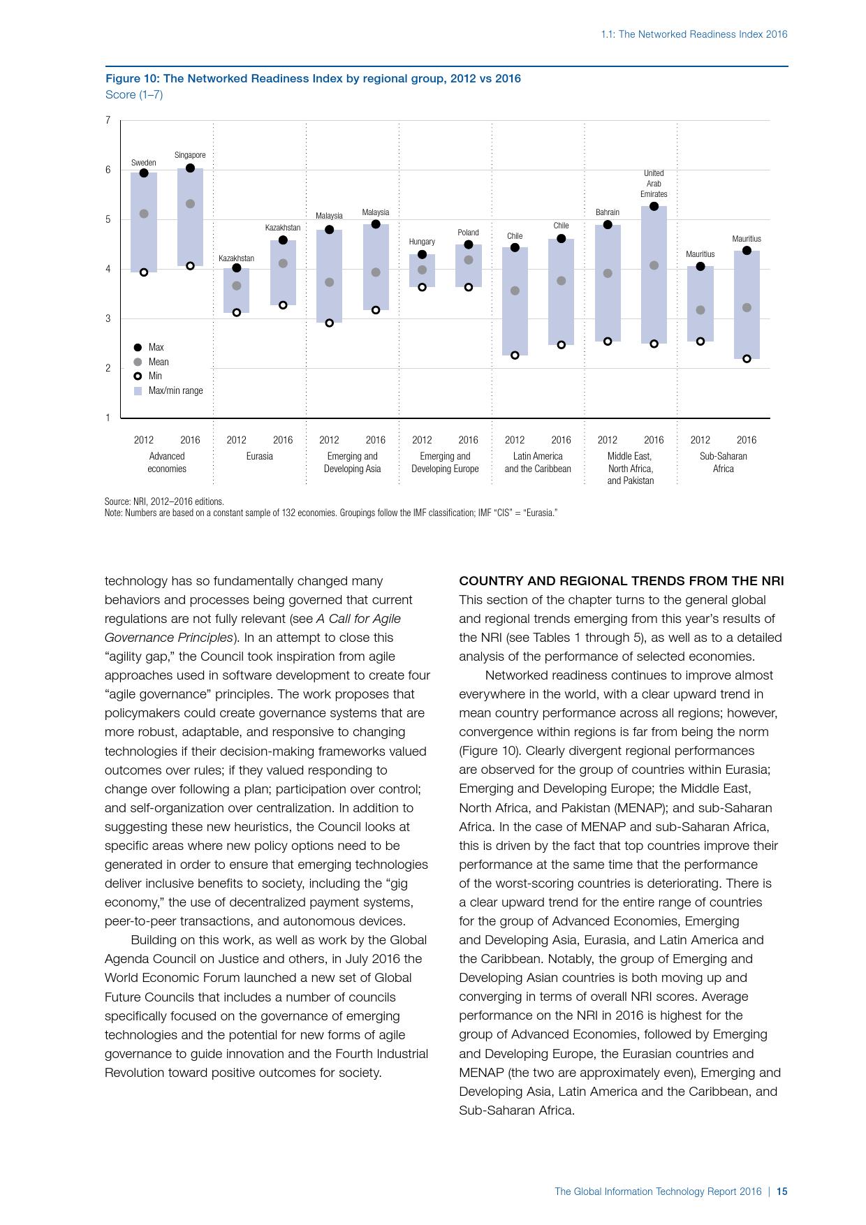 2016 年全球信息技术报告_000030