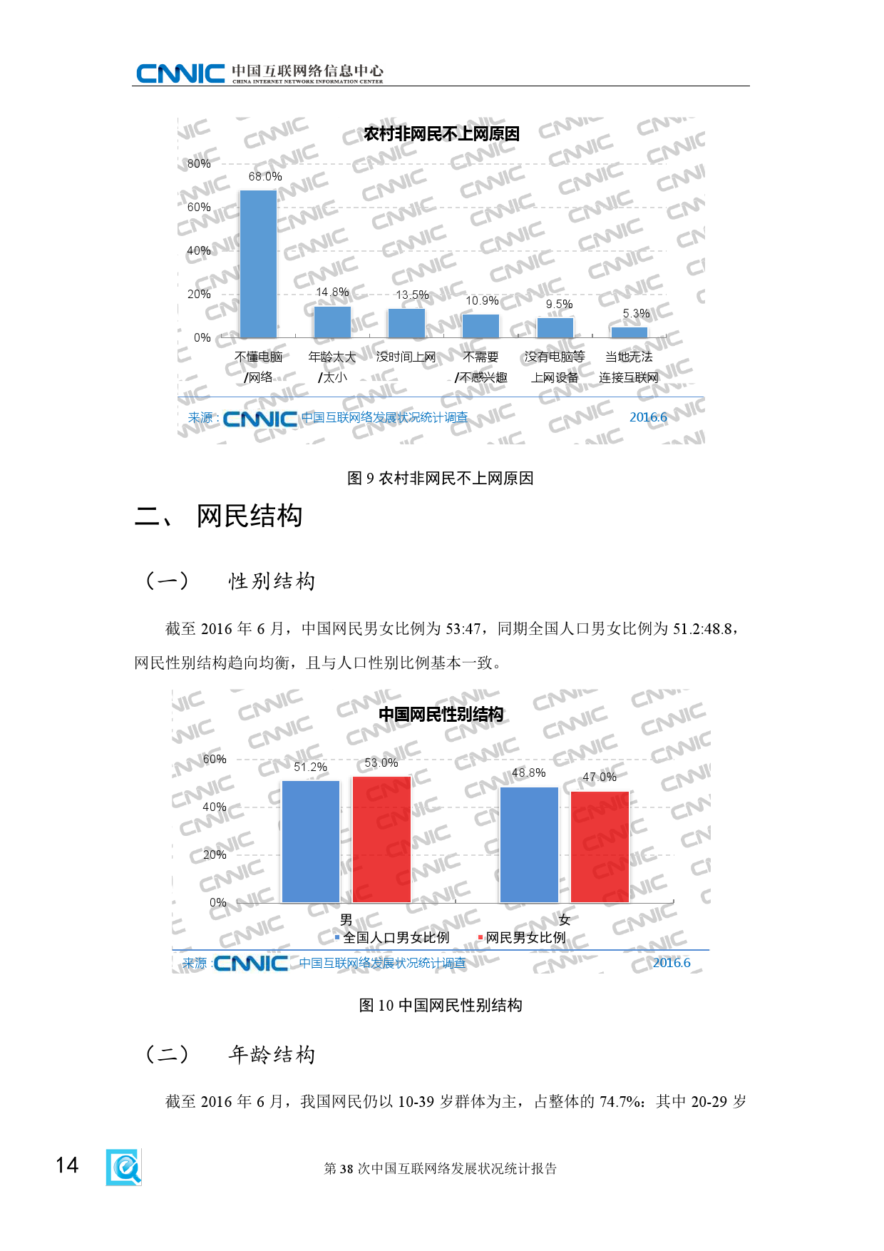 CNNIC:2015年第38次中国互联网络发展状况统计报告_000020