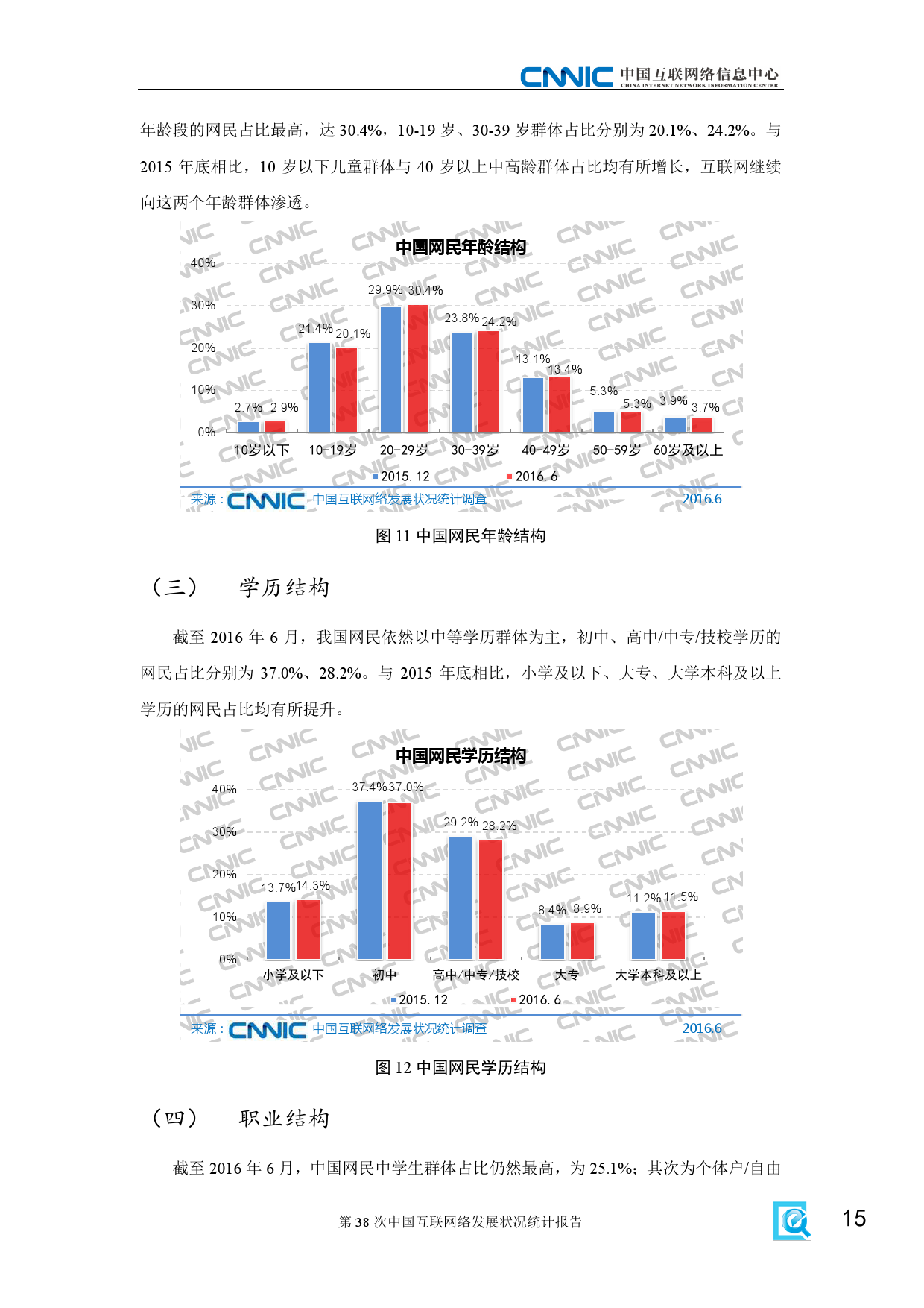 CNNIC:2015年第38次中国互联网络发展状况统计报告_000021