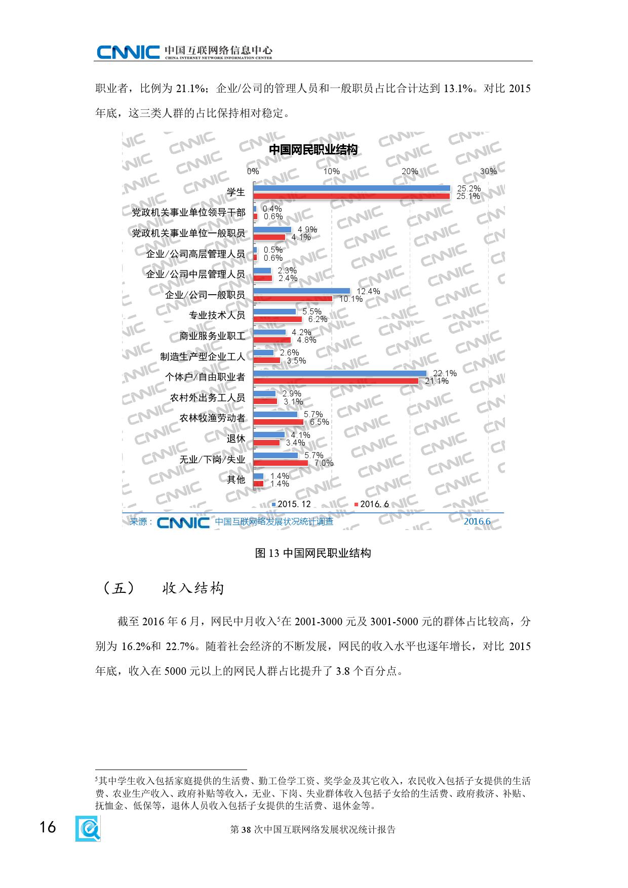 CNNIC:2015年第38次中国互联网络发展状况统计报告_000022