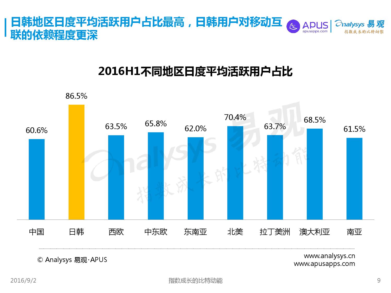 全球移动互联网用户分析专题报告2016上半年_000009