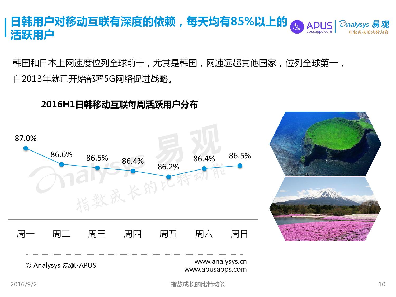 全球移动互联网用户分析专题报告2016上半年_000010
