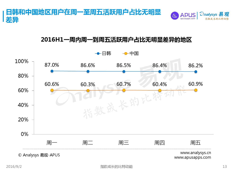 全球移动互联网用户分析专题报告2016上半年_000013
