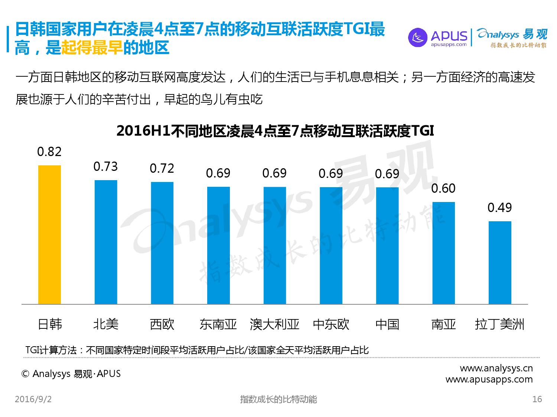 全球移动互联网用户分析专题报告2016上半年_000016